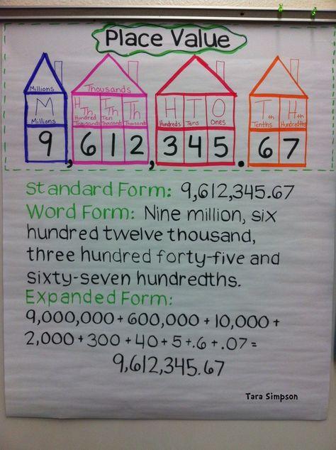 Module 1 Place Value Addition Subtraction Hamiltons 4th Grade